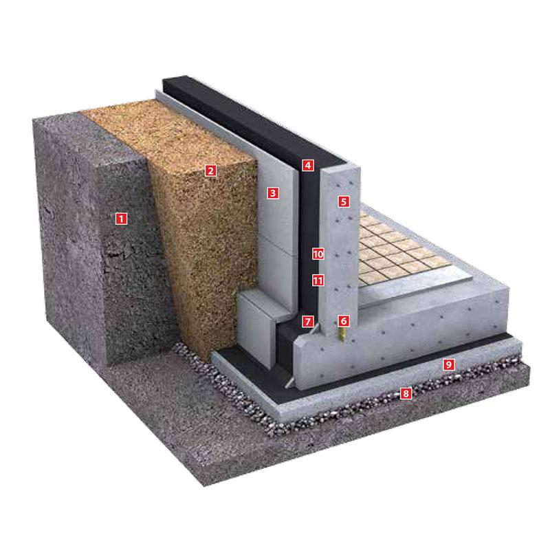 фундамент термо