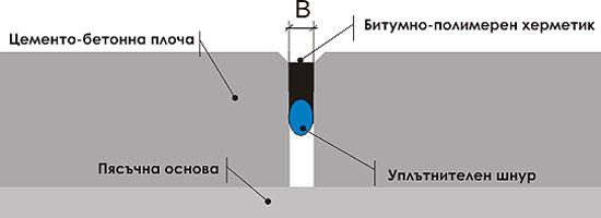 битумен херметик - грунд