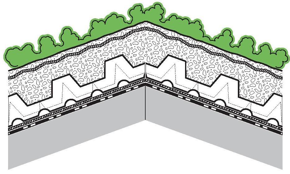 Горна част на зелен скатен покрив