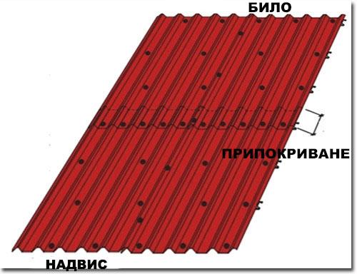 listi_metalen_pokriv12
