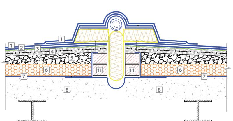 Технически решения покрив Стандарт