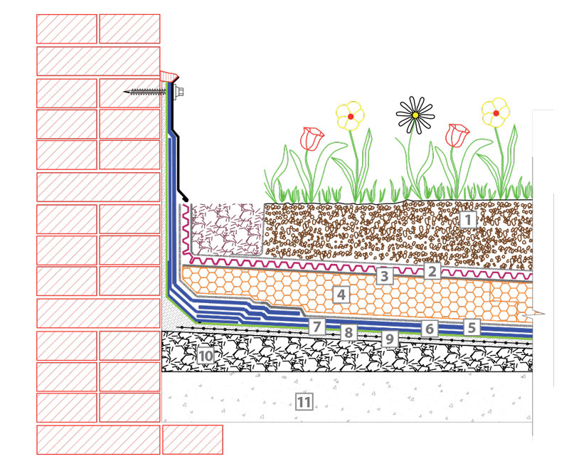 green_roof_tr1