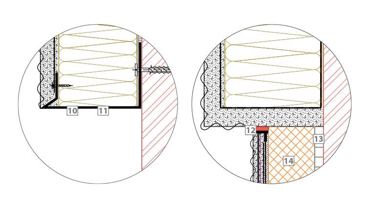 Технически решения фасадна система класик
