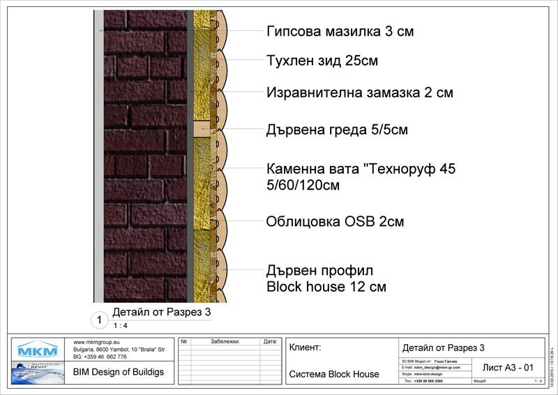 Фасадна система Блок Хаус