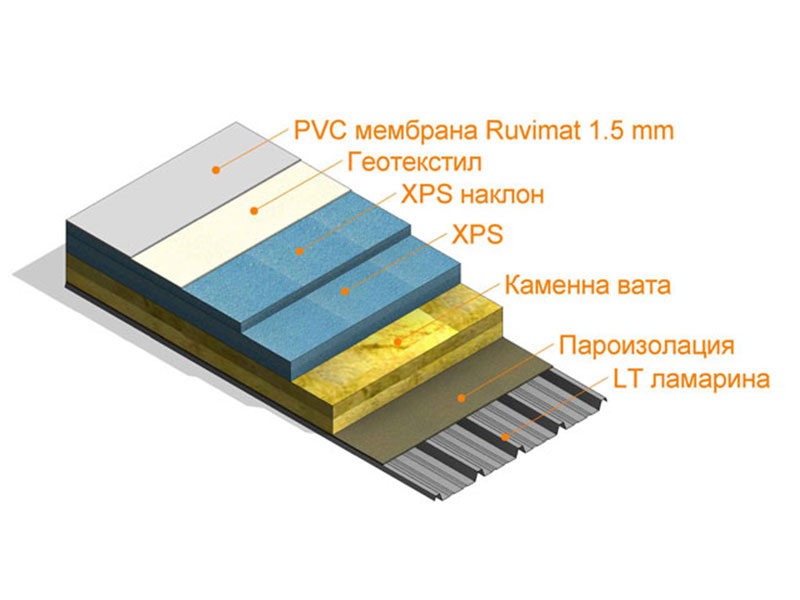 47_MKM_PC-Ruvimat-1.5mm_home