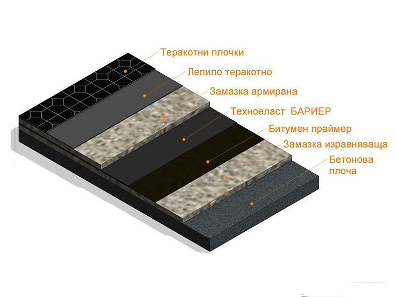 Barier_podovi_sistemi_home