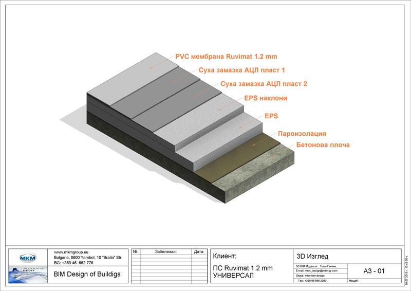MKM_PC-Ruvimat-1_2_Universal_3Dizgled