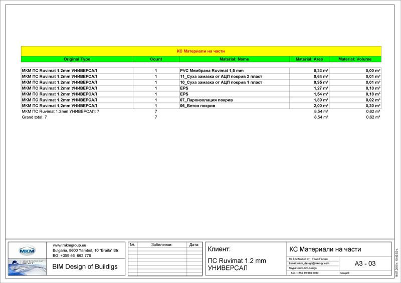 Покривна система  Ruvimat 1.2 mm Универсал