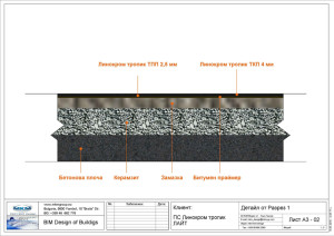 PS_Linokrom_tropic_LAYT_Detail_of_Section