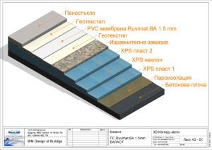 PS_Ruvimat_BA_3D_view_parts