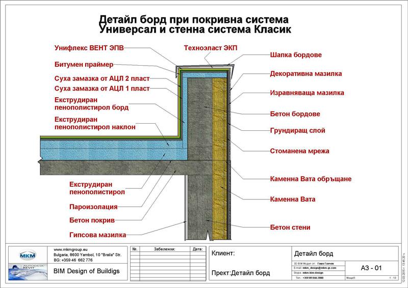 fs_detal_bord