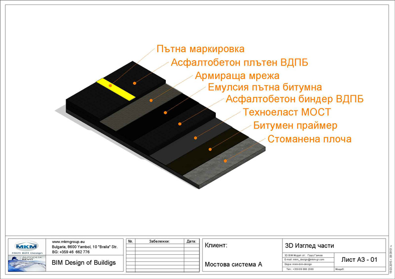 mostova_sistema_A1