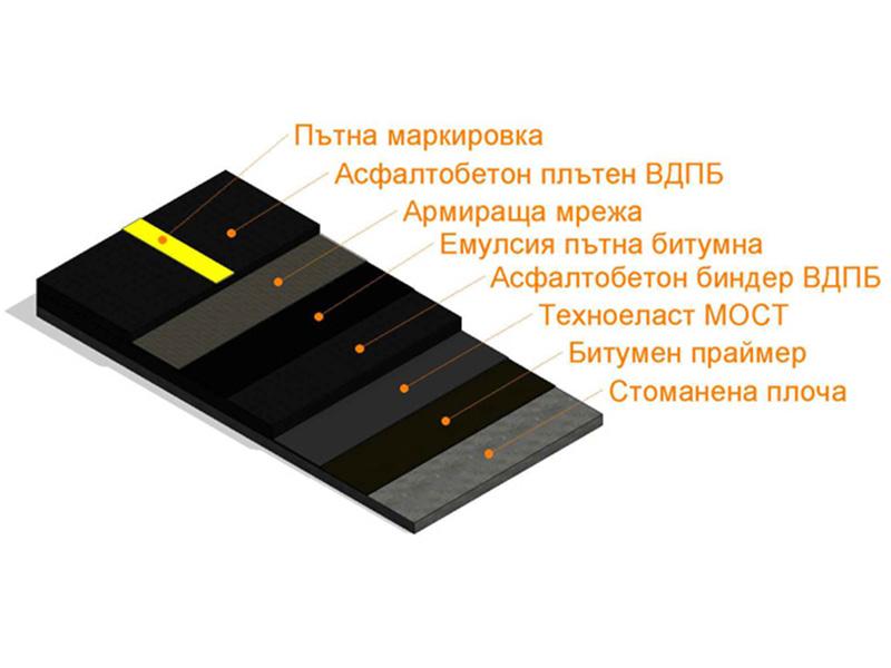 mostova_sistema_A_home