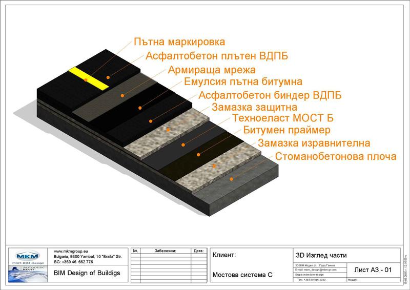 mostova_sistema_C_1