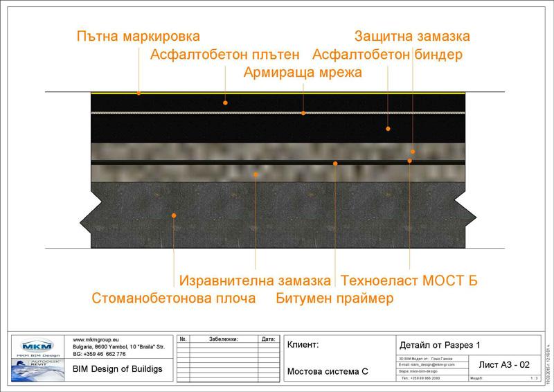 mostova_sistema_C_2