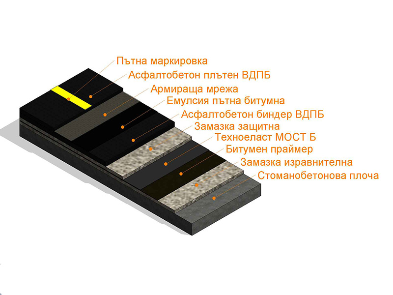 mostova_sistema_home