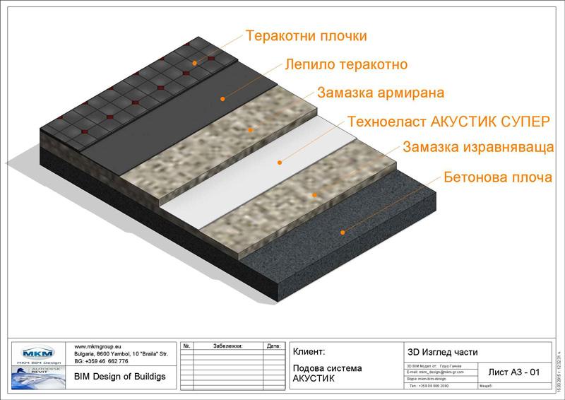 podova_sistema_akustic_a1