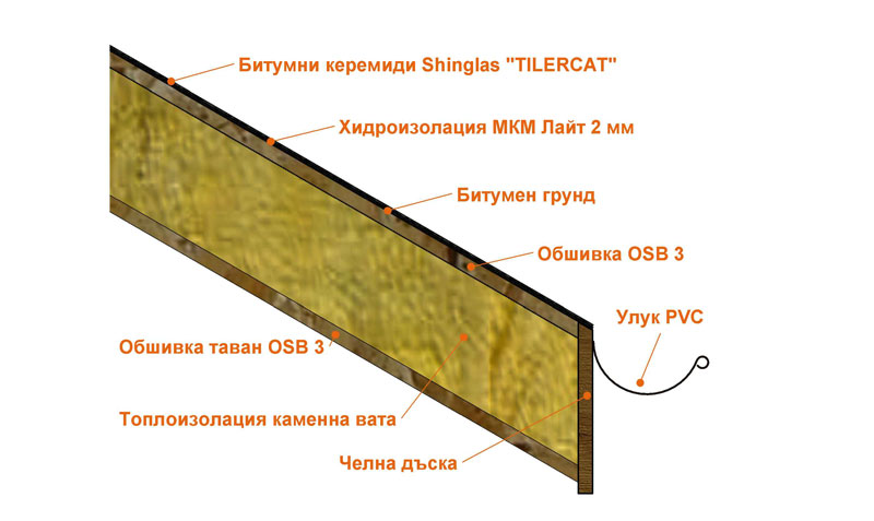 promo_ps_tilercat_rz1