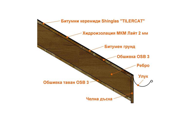 ps_tilercat_rz