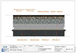 PS-Linokrom-tropic-STANDARD-Detail-by-Section
