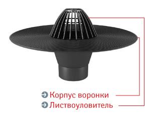 voronka-listoulovitel-
